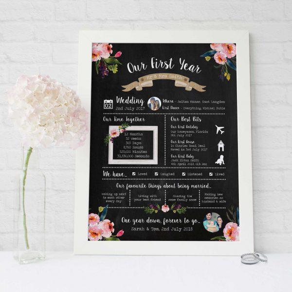 First Wedding Anniversary Print Chalkboard | Heart Invites | Beautiful Personalised Wedding Stationery