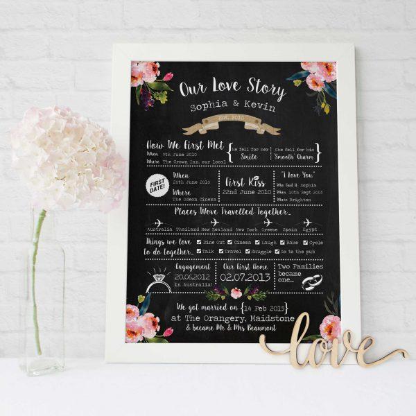 Love Story Print Chalkboard | Heart Invites | Beautiful Personalised Wedding Stationery